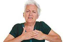 Затрудненное дыхание при боли в сердце